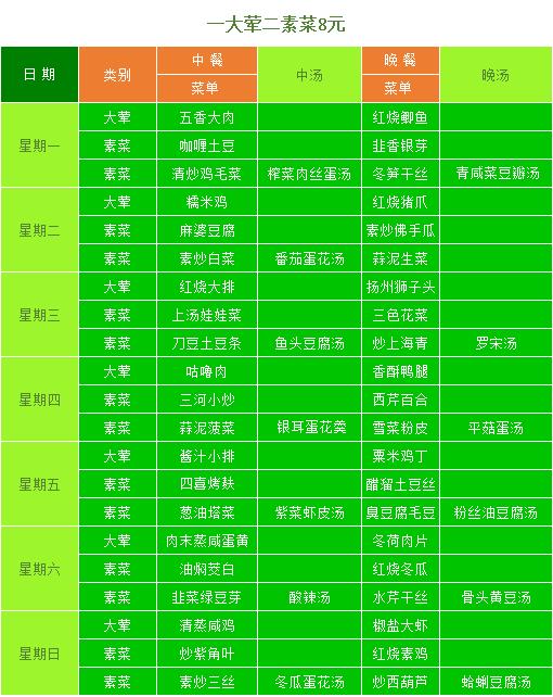 上海食堂承包上海冠滋餐饮提供优质的菜谱